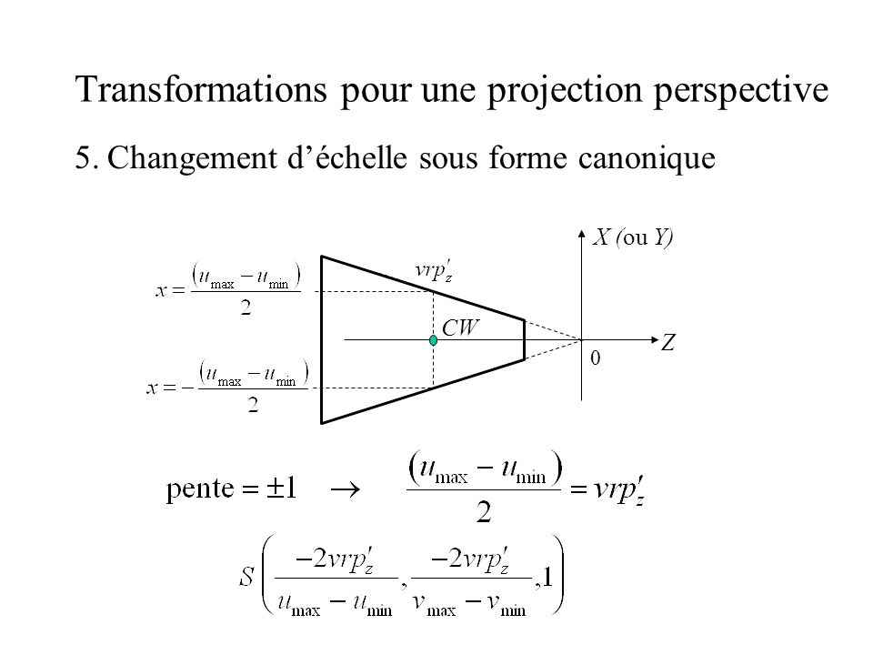 Transformations pour une projection perspective