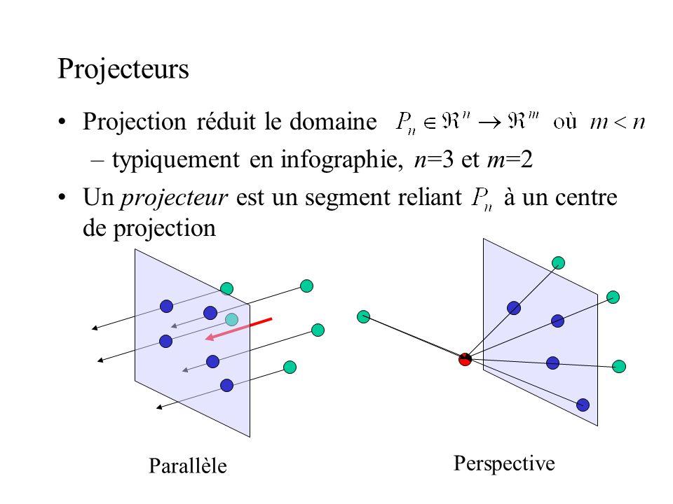 Projecteurs Projection réduit le domaine