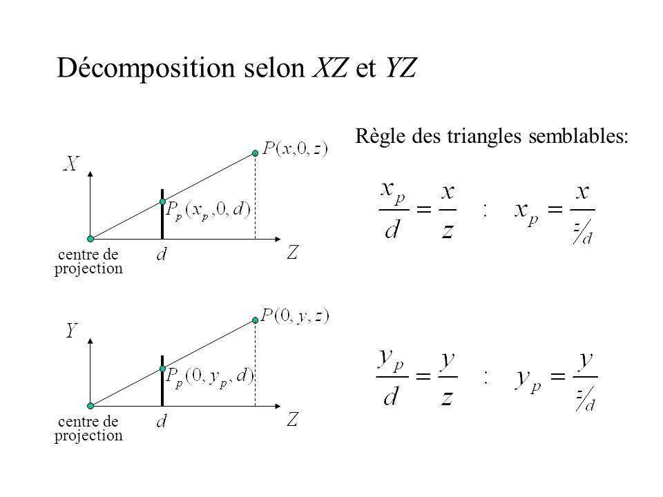 Décomposition selon XZ et YZ