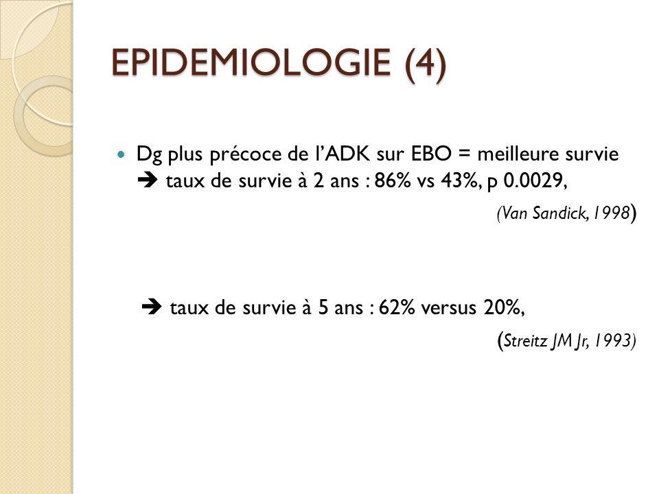 EPIDEMIOLOGIE (4) Dg plus précoce de l'ADK sur EBO = meilleure survie  taux de survie à 2 ans : 86% vs 43%, p 0.0029,