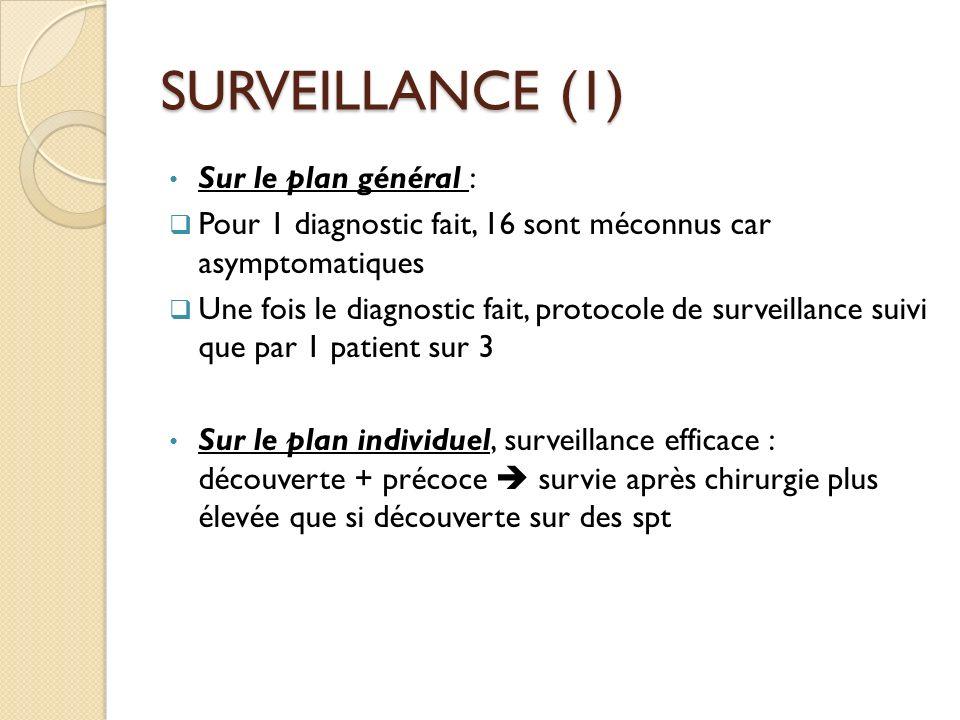 SURVEILLANCE (1) Sur le plan général :