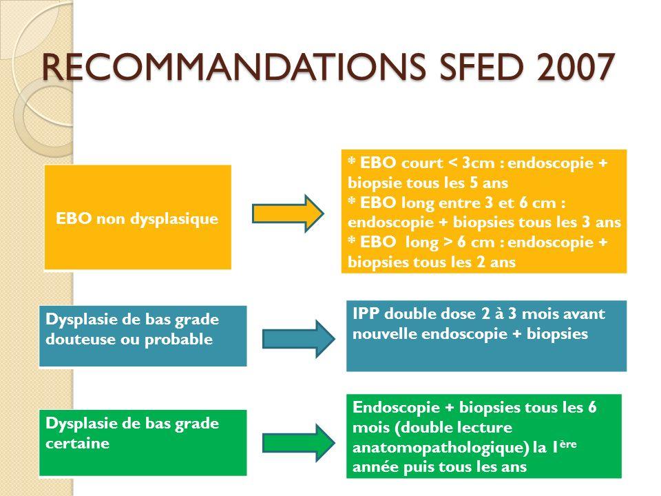 RECOMMANDATIONS SFED 2007 * EBO court < 3cm : endoscopie + biopsie tous les 5 ans. * EBO long entre 3 et 6 cm : endoscopie + biopsies tous les 3 ans.