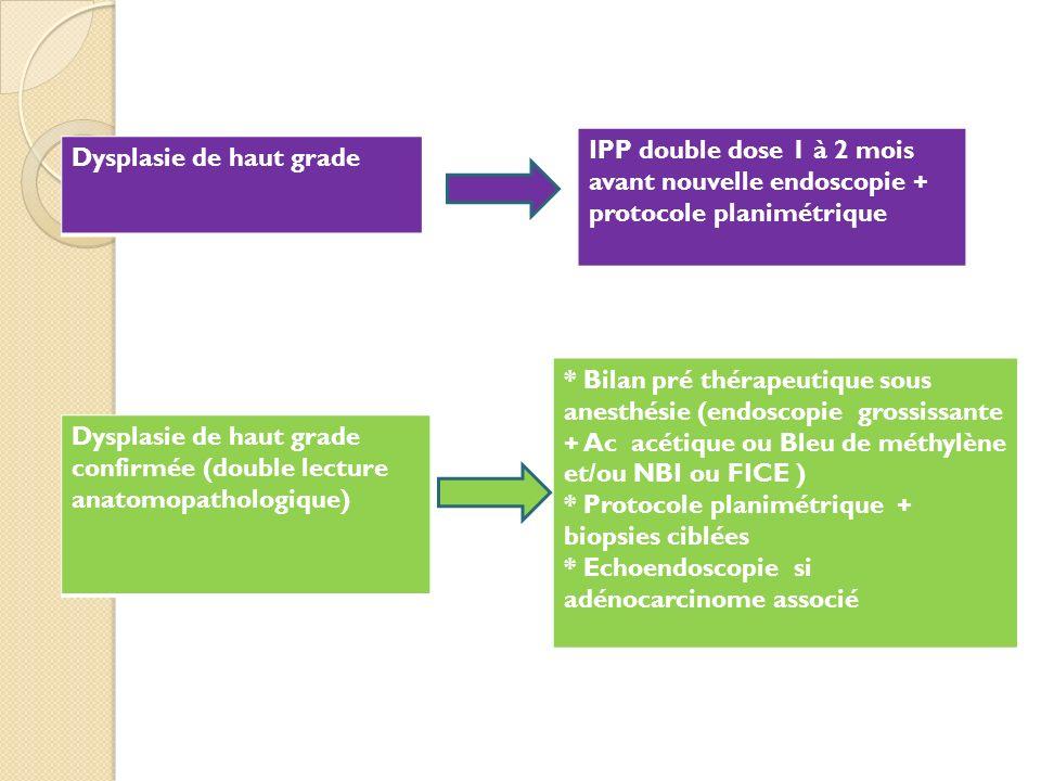 IPP double dose 1 à 2 mois avant nouvelle endoscopie + protocole planimétrique
