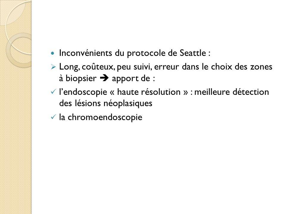 Inconvénients du protocole de Seattle :