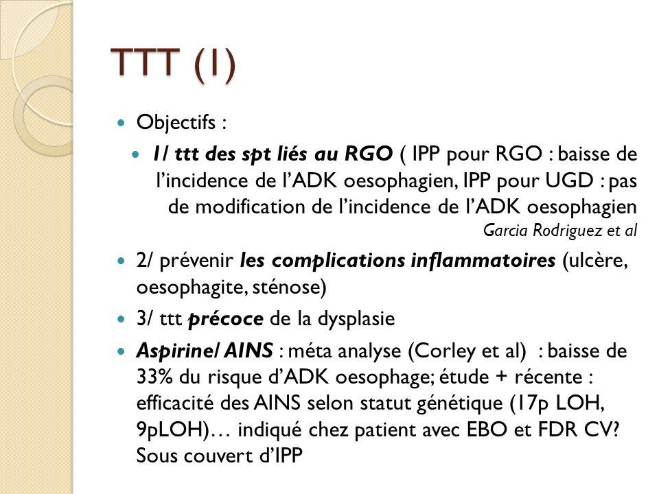 TTT (1) Objectifs :
