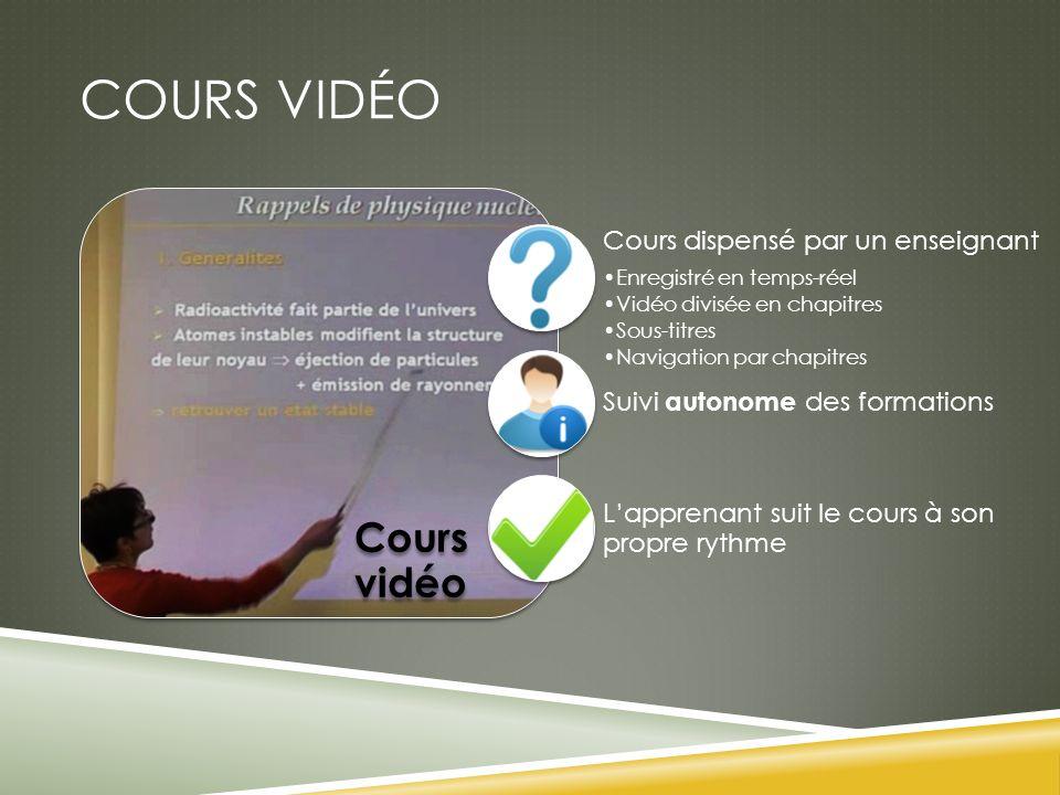 Cours vidéo Cours vidéo Cours dispensé par un enseignant