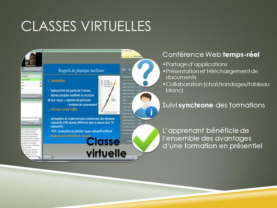 Classes virtuelles Classe virtuelle Conférence Web temps-réel