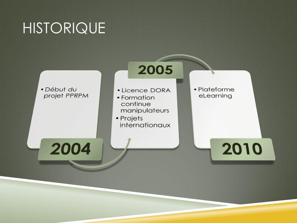 2004 2005 2010 Historique Début du projet PPRPM Licence DORA