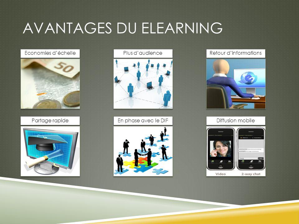 Avantages du eLearning