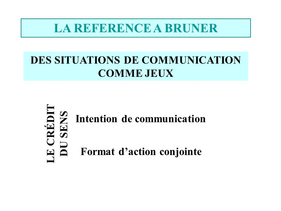 DES SITUATIONS DE COMMUNICATION COMME JEUX
