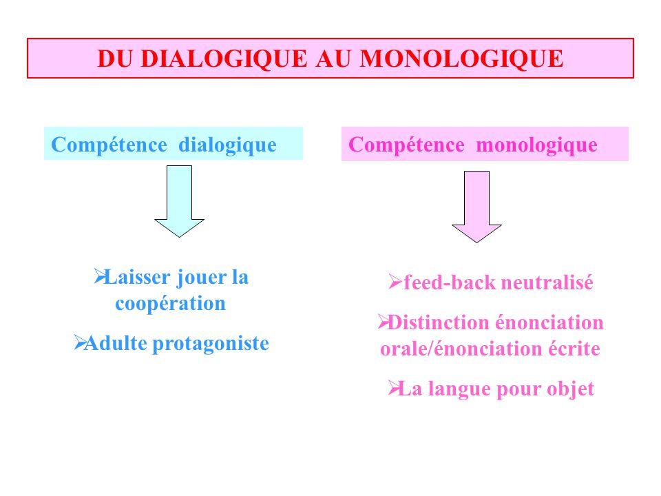 DU DIALOGIQUE AU MONOLOGIQUE