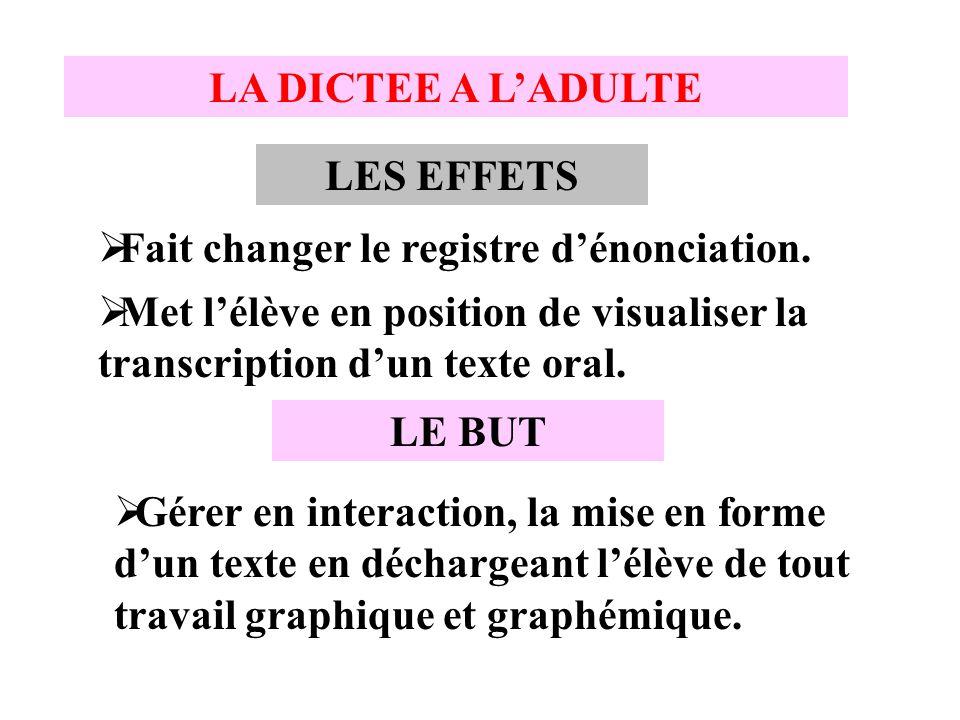LA DICTEE A L'ADULTE LES EFFETS. Fait changer le registre d'énonciation. Met l'élève en position de visualiser la transcription d'un texte oral.