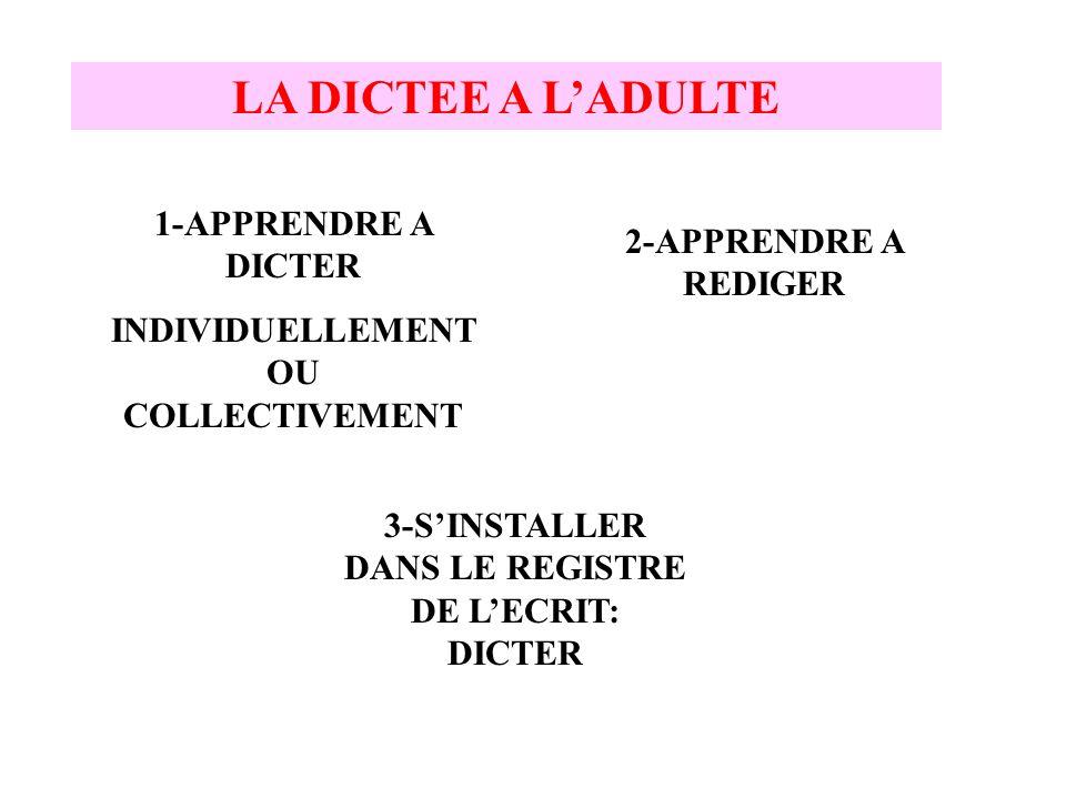 LA DICTEE A L'ADULTE 1-APPRENDRE A DICTER 2-APPRENDRE A REDIGER