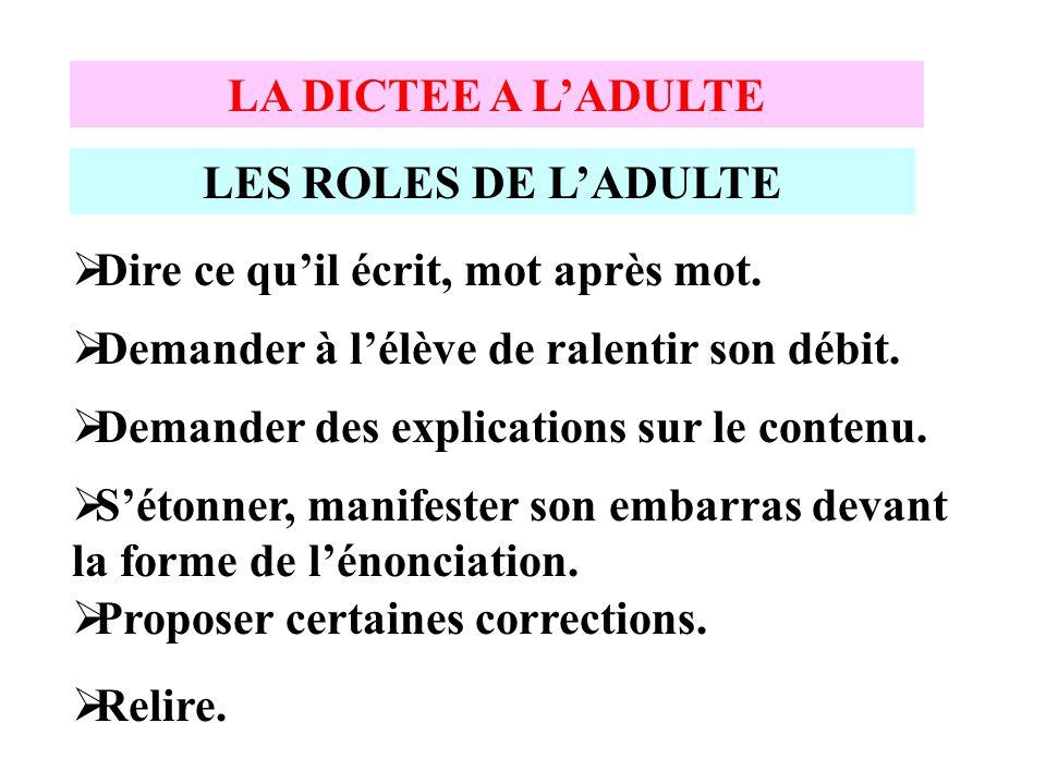 LA DICTEE A L'ADULTE LES ROLES DE L'ADULTE. Dire ce qu'il écrit, mot après mot. Demander à l'élève de ralentir son débit.