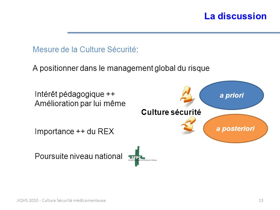 La discussion Mesure de la Culture Sécurité: