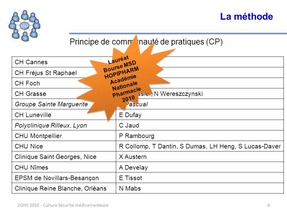 Lauréat Bourse MSD HOPIPHARM Académie Nationale Pharmacie 2010