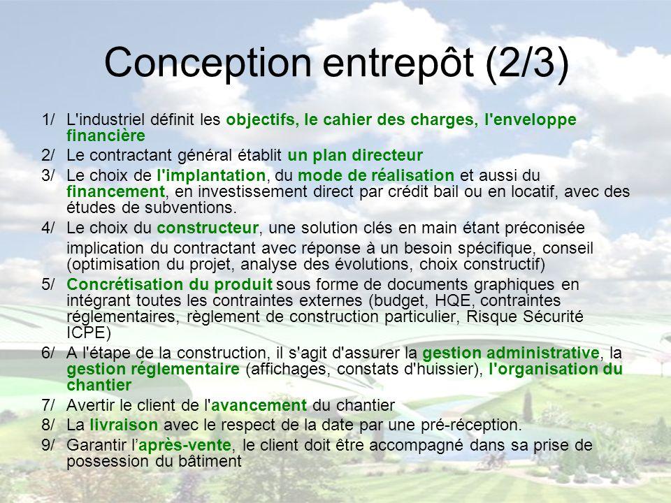 Conception entrepôt (2/3)