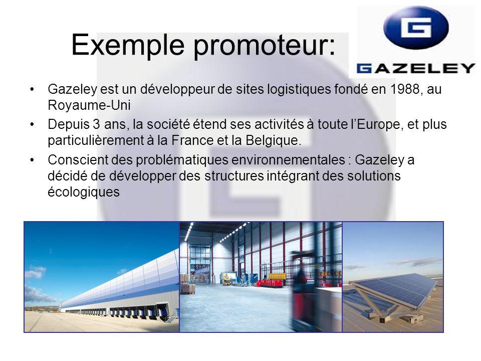 Exemple promoteur: Gazeley est un développeur de sites logistiques fondé en 1988, au Royaume-Uni.