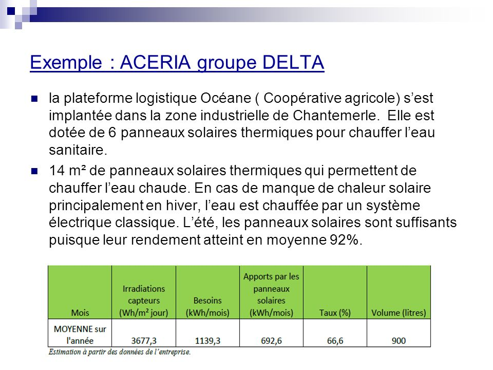 Exemple : ACERIA groupe DELTA