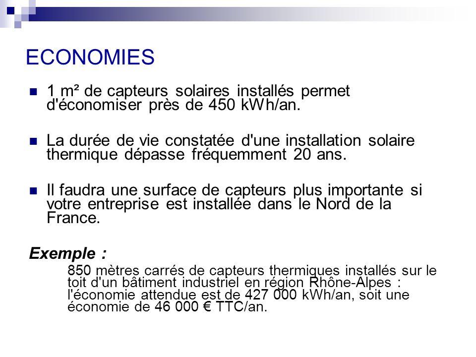 ECONOMIES 1 m² de capteurs solaires installés permet d économiser près de 450 kWh/an.