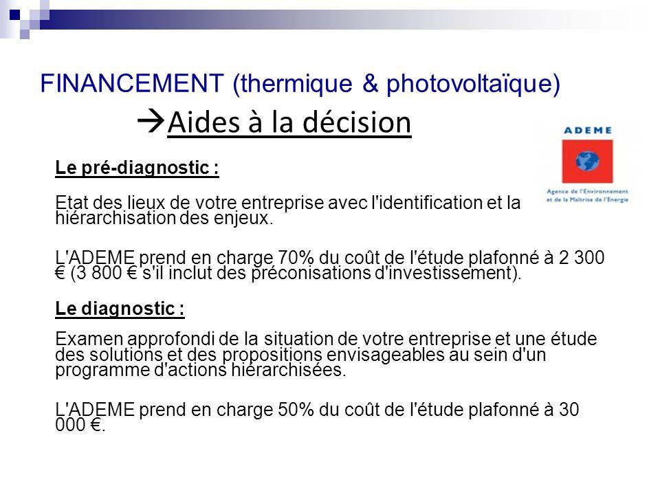 FINANCEMENT (thermique & photovoltaïque)