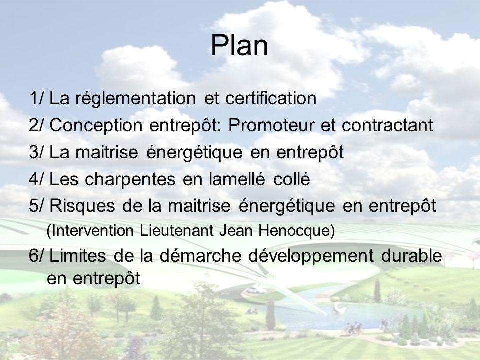 Plan 1/ La réglementation et certification