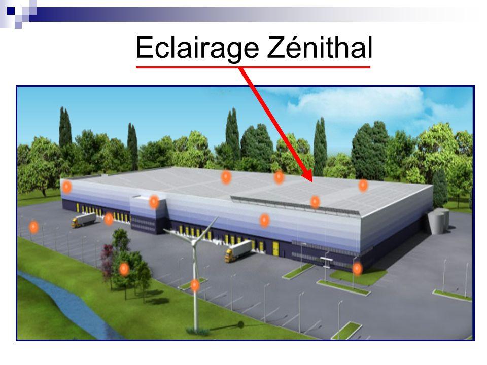 Eclairage Zénithal