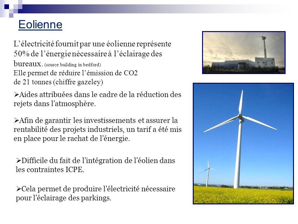 Eolienne L'électricité fournit par une éolienne représente