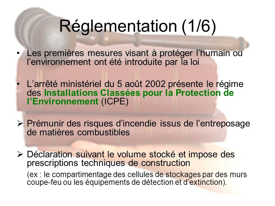 Réglementation (1/6) Les premières mesures visant à protéger l'humain ou l'environnement ont été introduite par la loi.