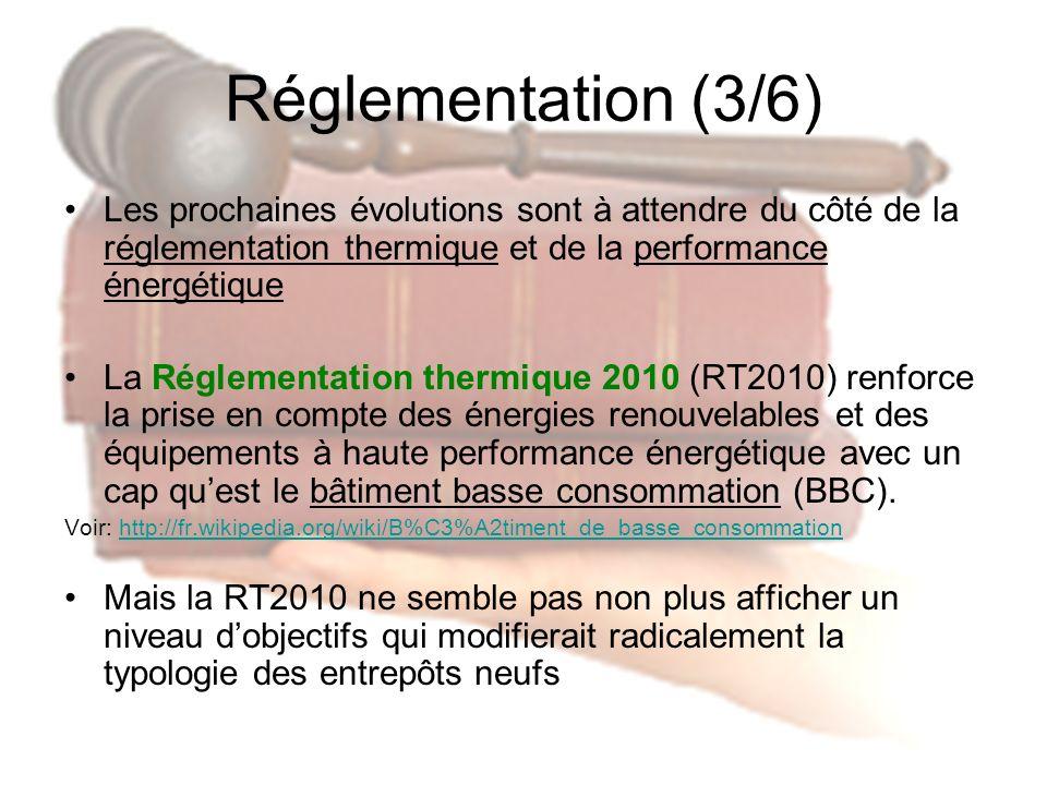 Réglementation (3/6) Les prochaines évolutions sont à attendre du côté de la réglementation thermique et de la performance énergétique.