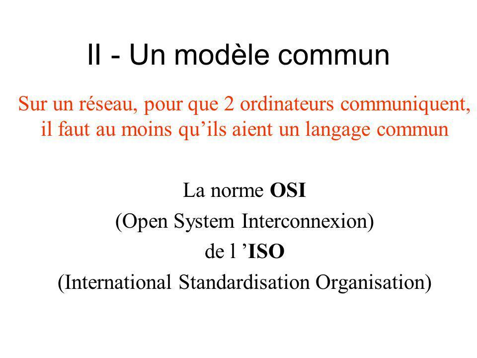 II - Un modèle commun Sur un réseau, pour que 2 ordinateurs communiquent, il faut au moins qu'ils aient un langage commun.