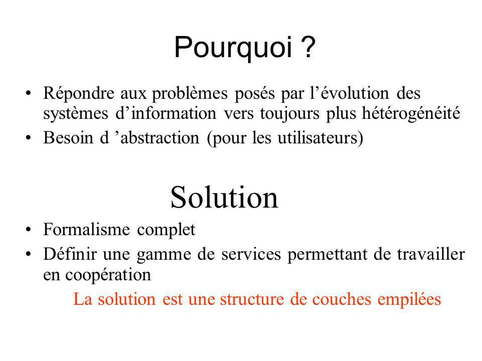 Pourquoi Répondre aux problèmes posés par l'évolution des systèmes d'information vers toujours plus hétérogénéité.