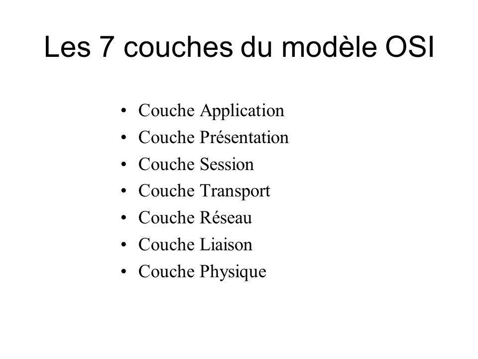 Les 7 couches du modèle OSI