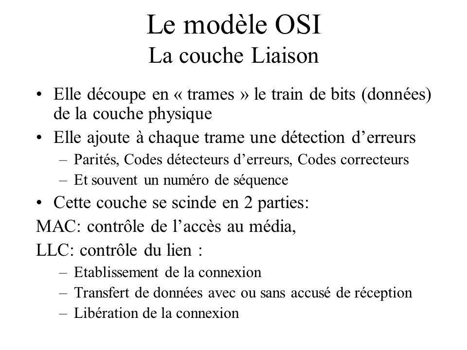 Le modèle OSI La couche Liaison