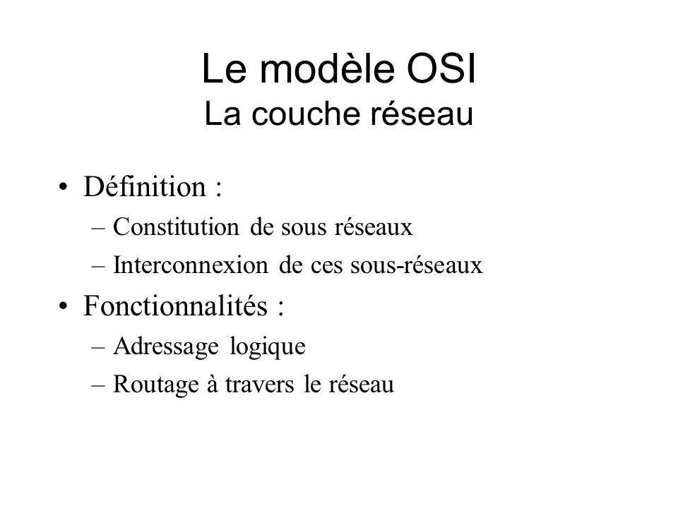 Le modèle OSI La couche réseau