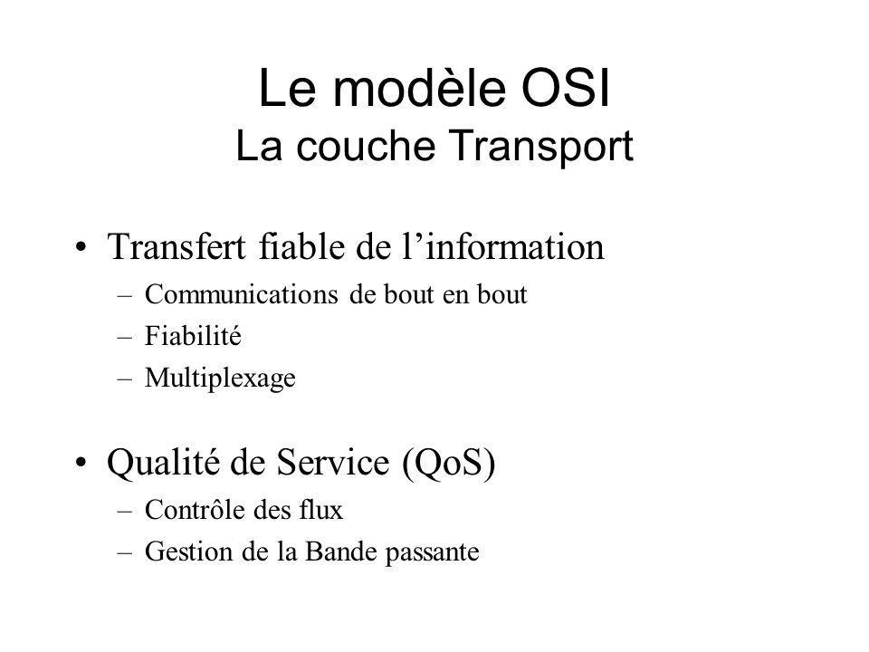 Le modèle OSI La couche Transport