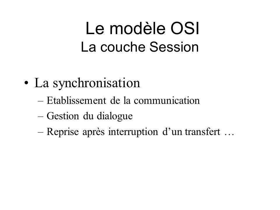 Le modèle OSI La couche Session