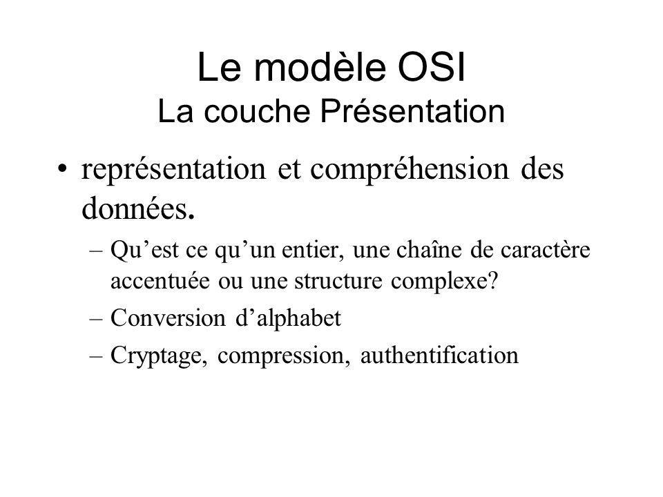 Le modèle OSI La couche Présentation
