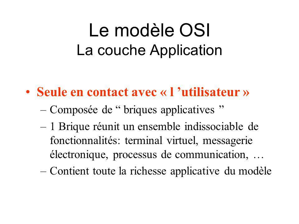Le modèle OSI La couche Application