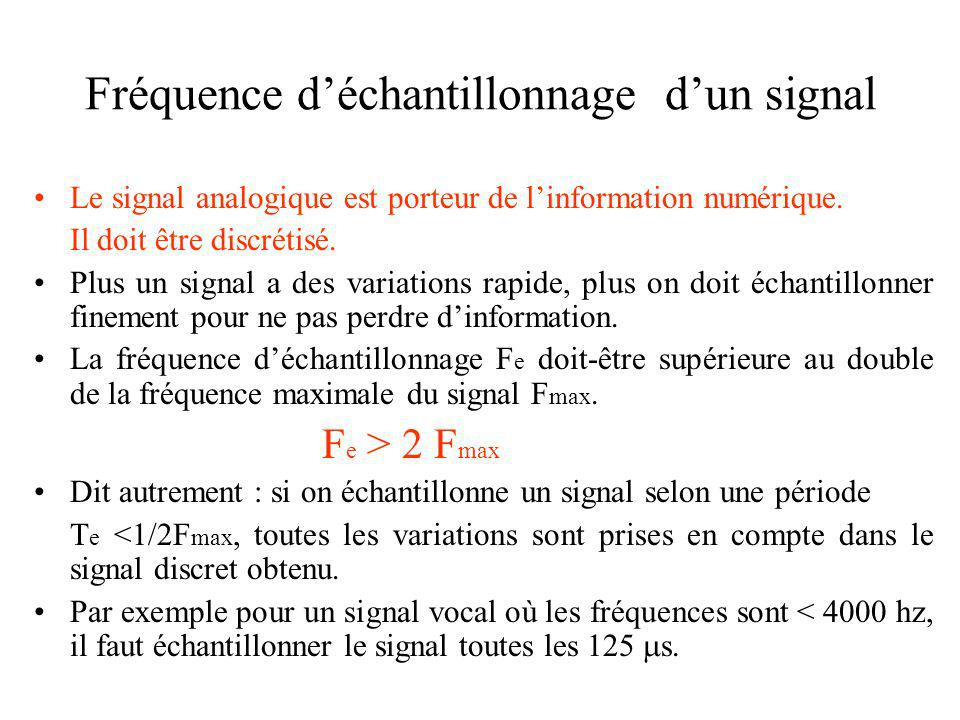 Fréquence d'échantillonnage d'un signal