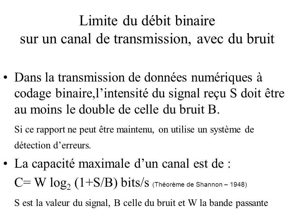 Limite du débit binaire sur un canal de transmission, avec du bruit