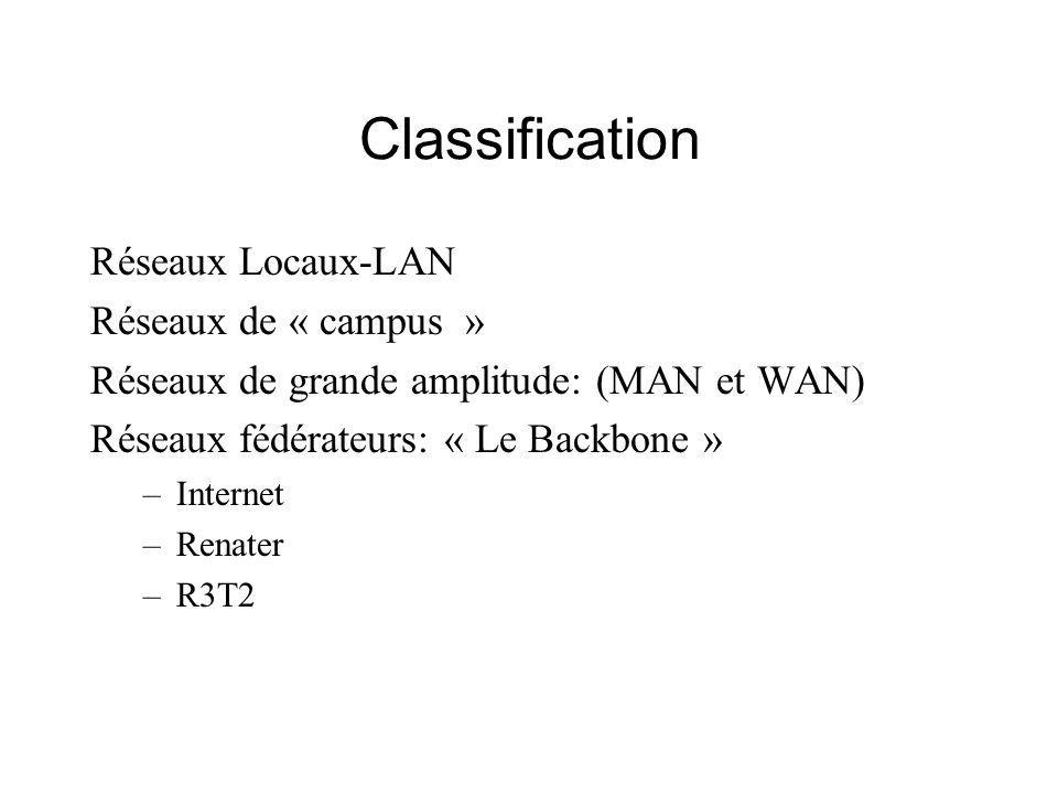Classification Réseaux Locaux-LAN Réseaux de « campus »
