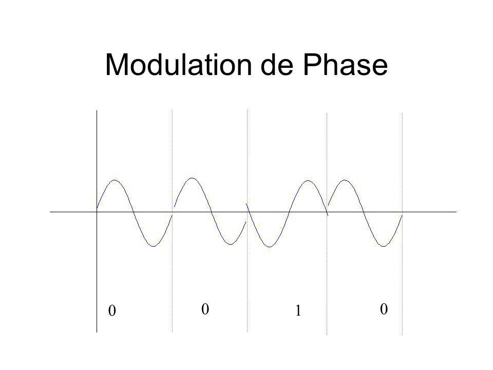 Modulation de Phase 1