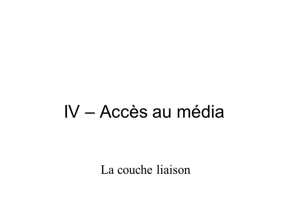 IV – Accès au média La couche liaison