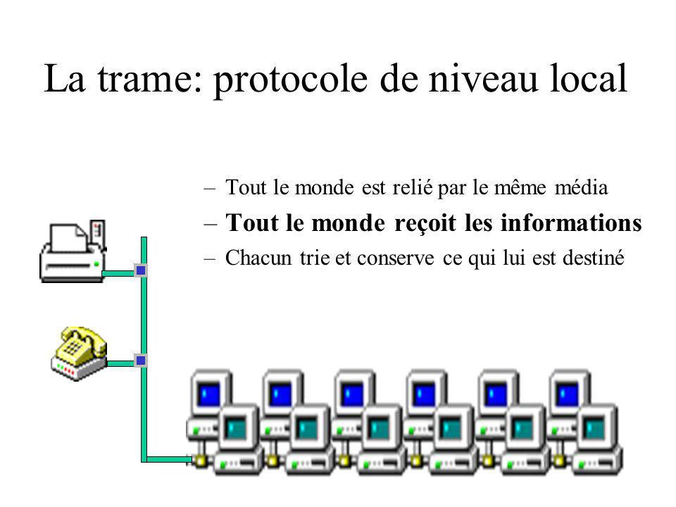 La trame: protocole de niveau local
