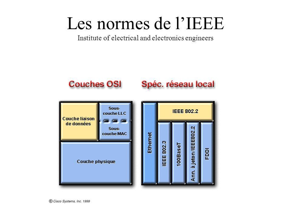 Les normes de l'IEEE Institute of electrical and electronics engineers