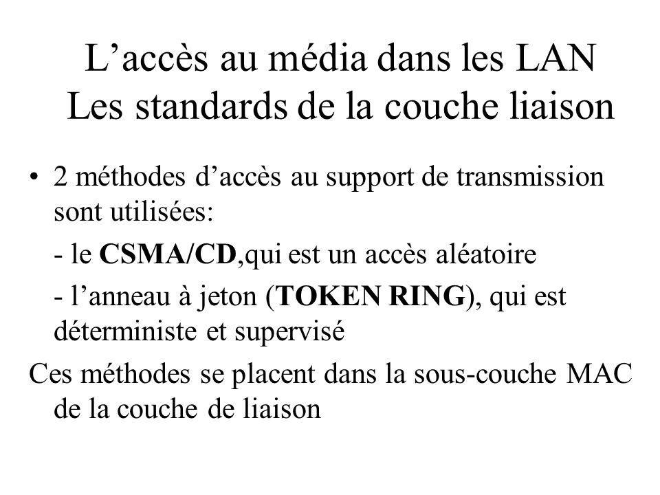 L'accès au média dans les LAN Les standards de la couche liaison