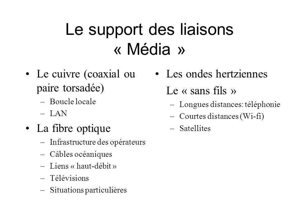 Le support des liaisons « Média »