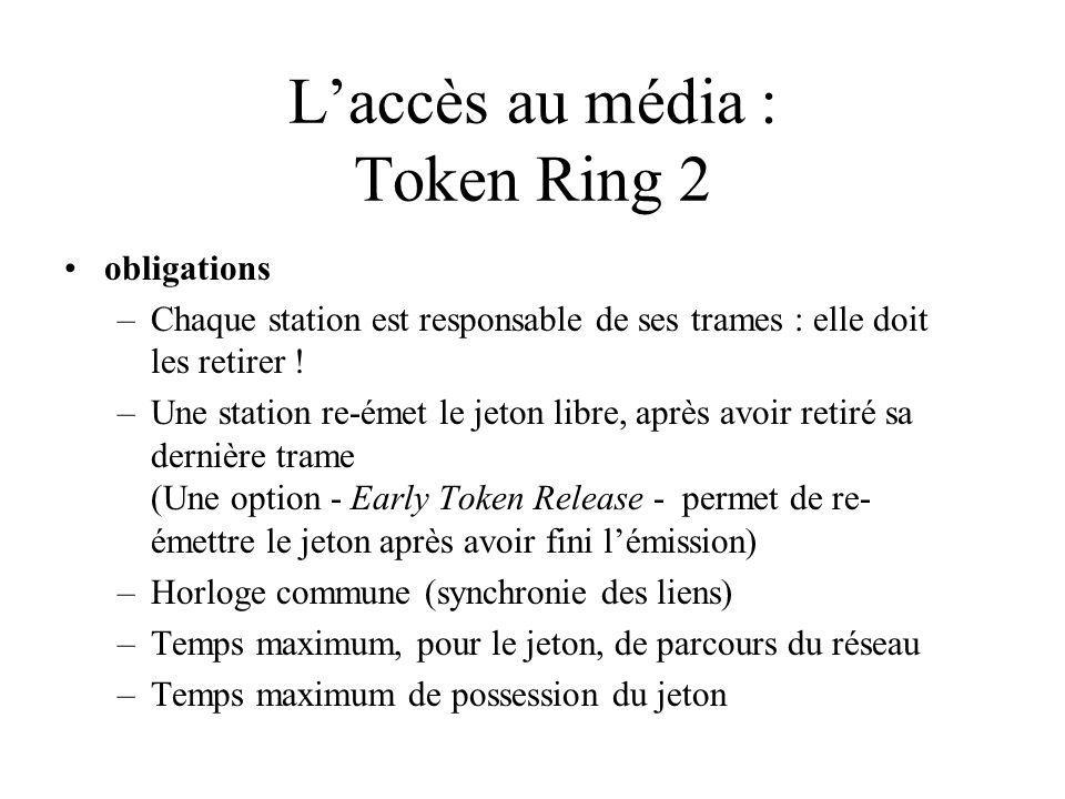L'accès au média : Token Ring 2