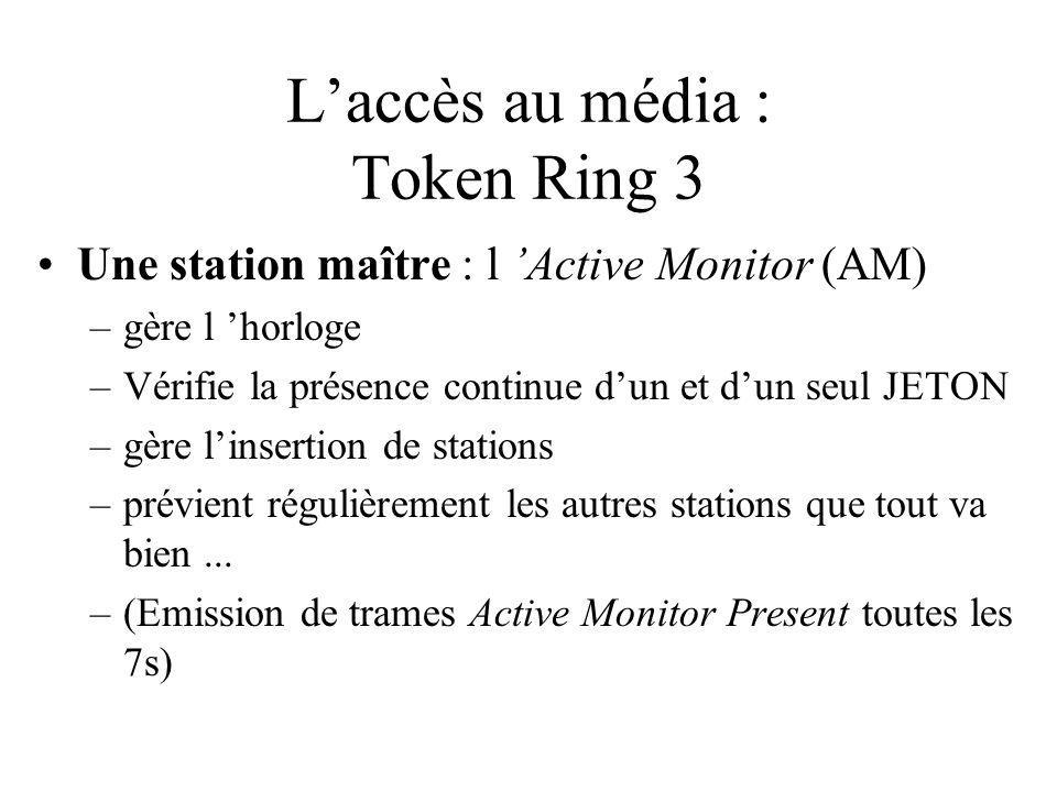 L'accès au média : Token Ring 3